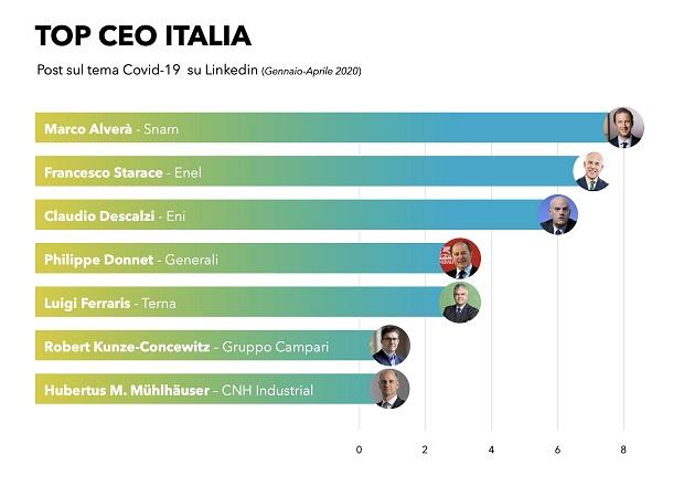 CEO ACTIVISM